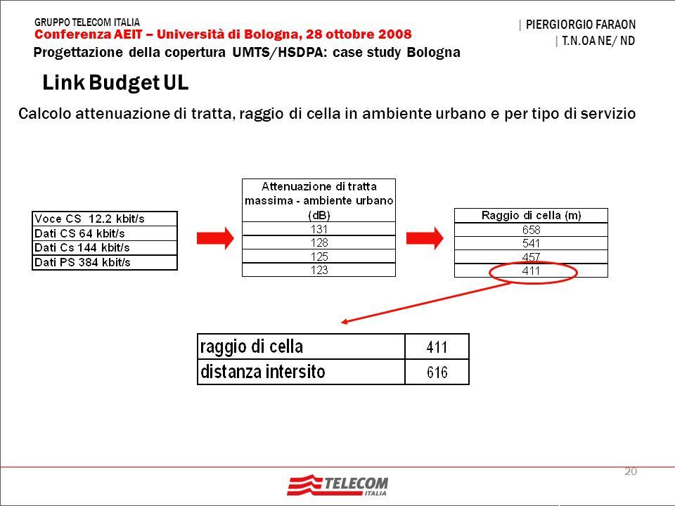 Link Budget UL Calcolo attenuazione di tratta, raggio di cella in ambiente urbano e per tipo di servizio.
