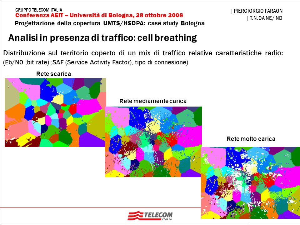 Analisi in presenza di traffico: cell breathing