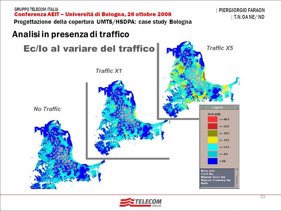 Analisi in presenza di traffico