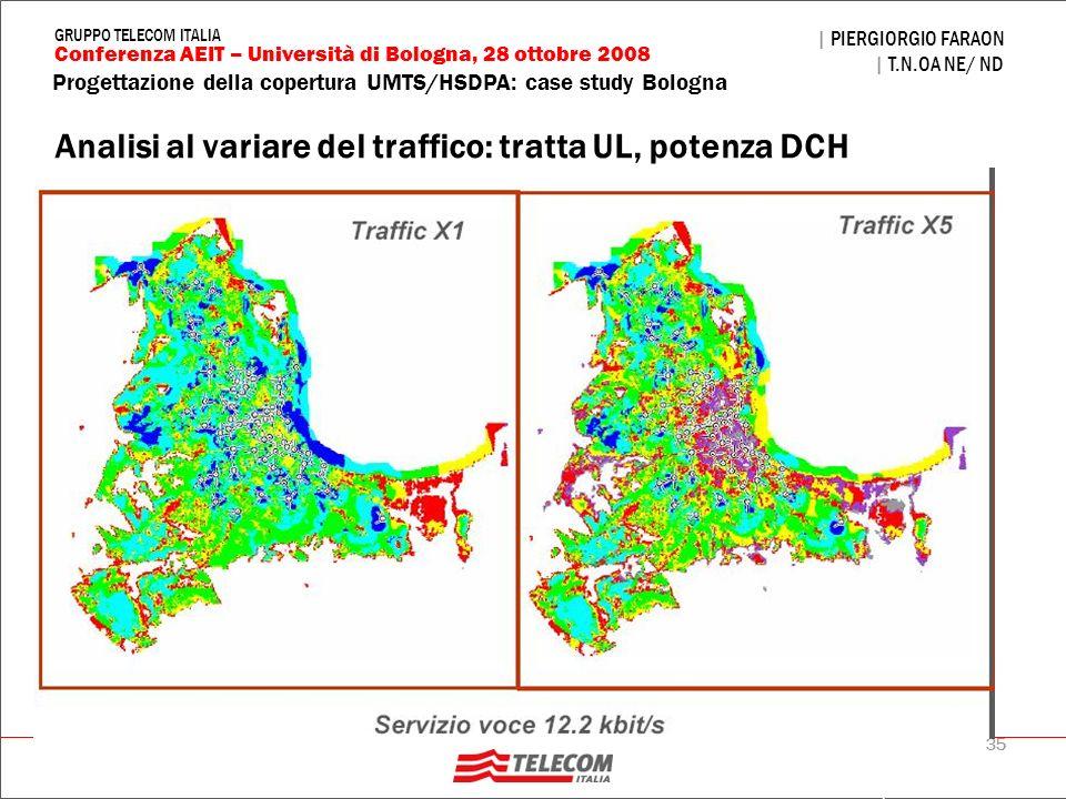 Analisi al variare del traffico: tratta UL, potenza DCH