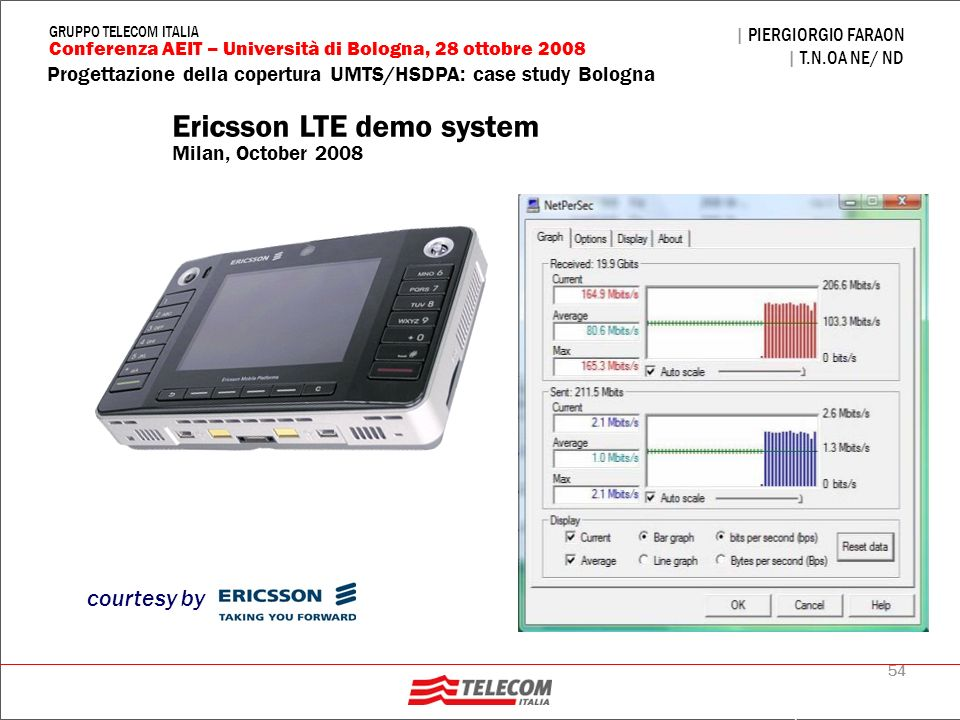 Ericsson LTE demo system Milan, October 2008