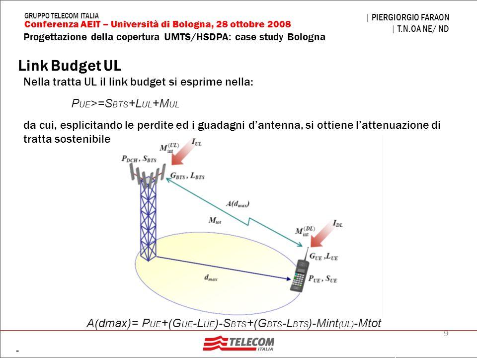 A(dmax)= PUE+(GUE-LUE)-SBTS+(GBTS-LBTS)-Mint(UL)-Mtot