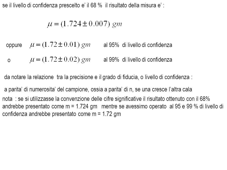 se il livello di confidenza prescelto e' il 68 % il risultato della misura e' :