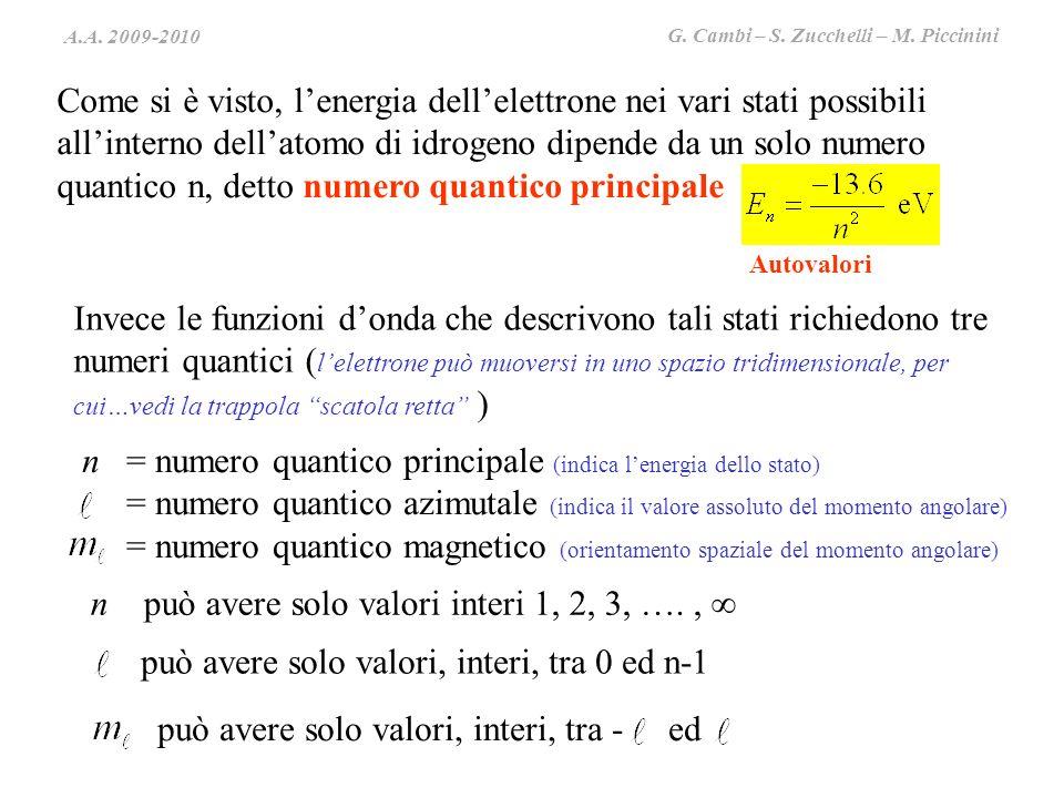 n = numero quantico principale (indica l'energia dello stato)