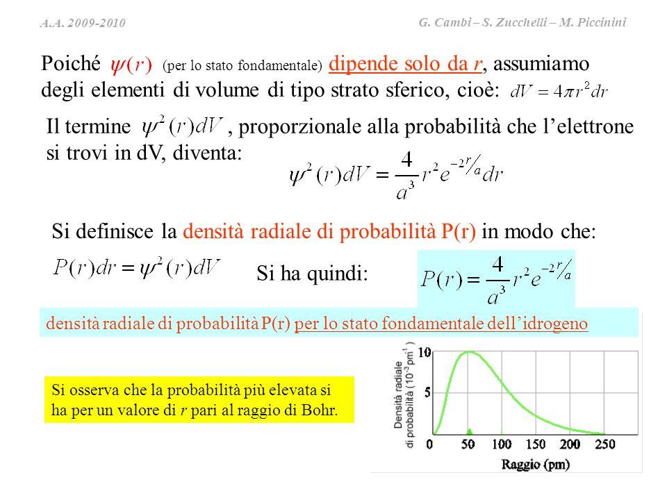 Il termine , proporzionale alla probabilità che l'elettrone
