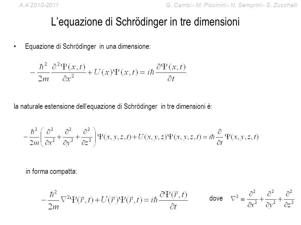 L'equazione di Schrödinger in tre dimensioni