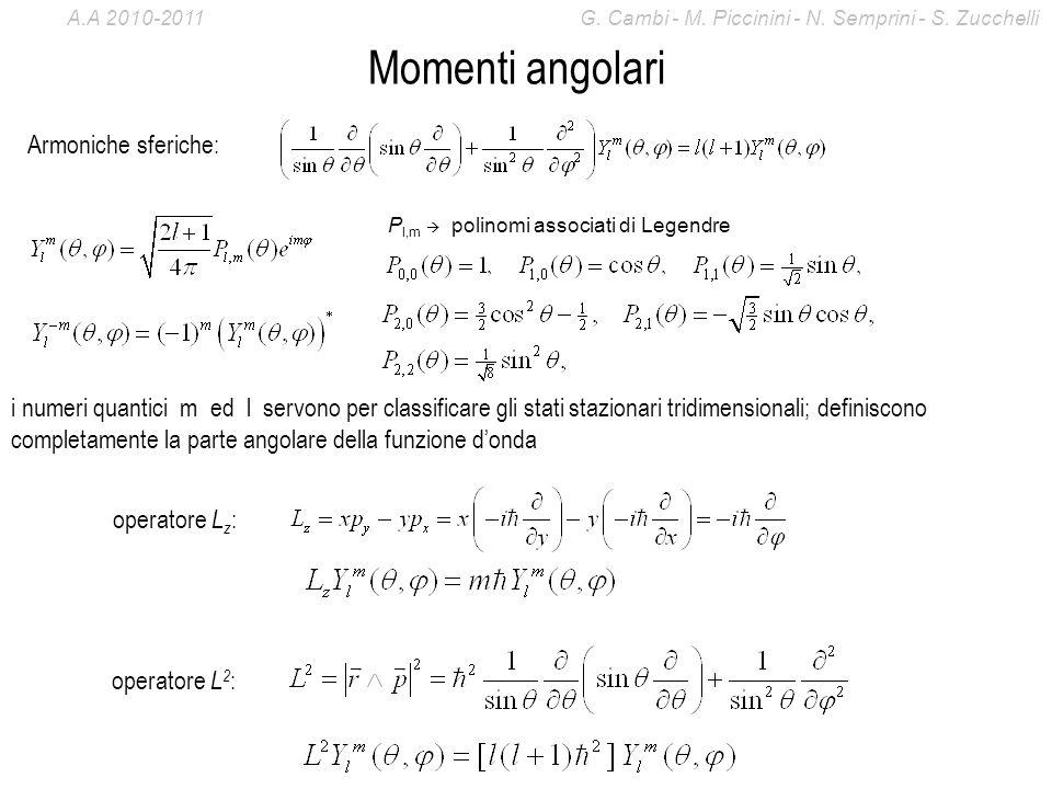 Momenti angolari Armoniche sferiche: