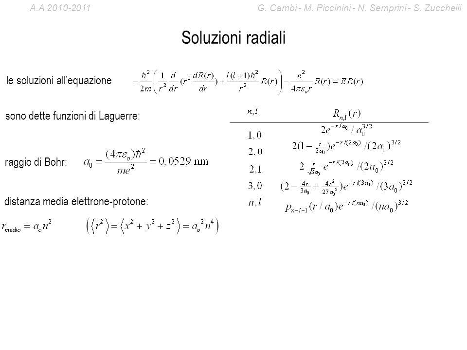 Soluzioni radiali le soluzioni all'equazione