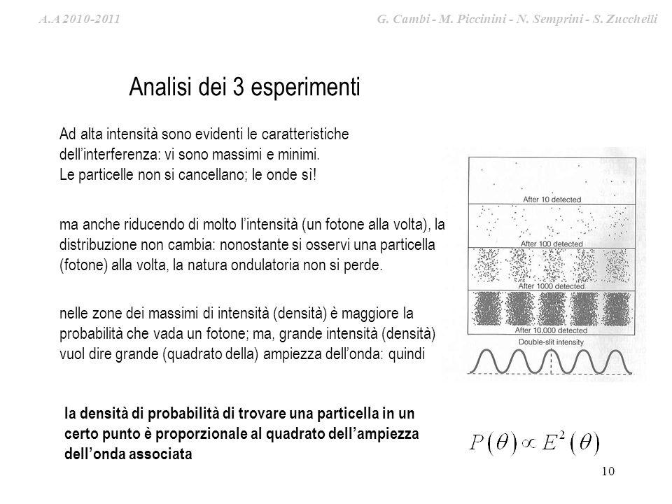 Analisi dei 3 esperimenti
