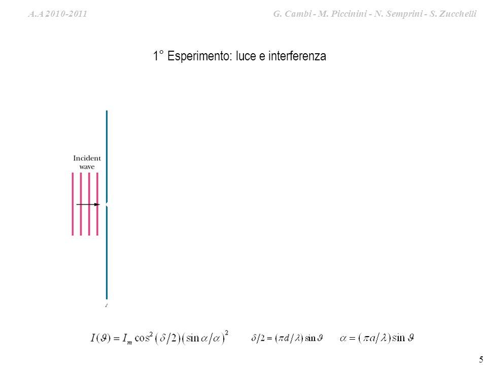 1° Esperimento: luce e interferenza