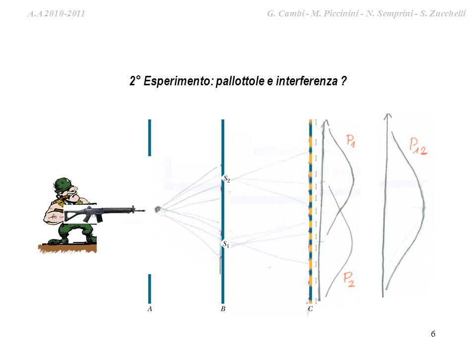 2° Esperimento: pallottole e interferenza