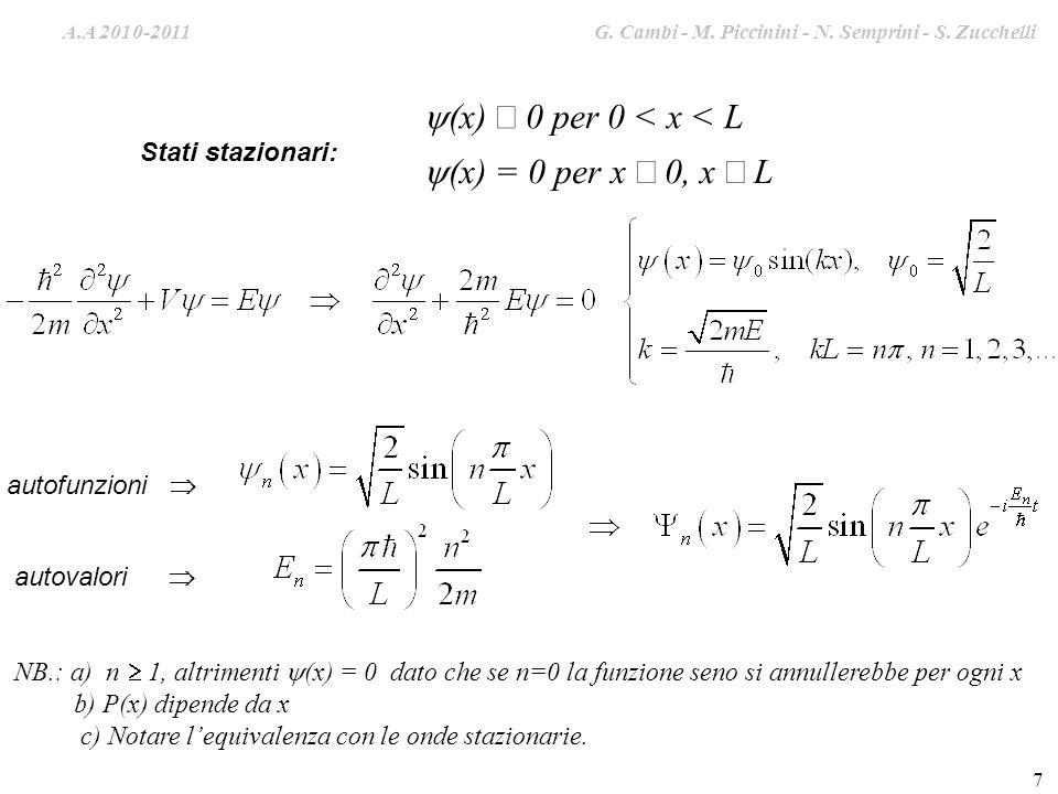 y(x) ¹ 0 per 0 < x < L y(x) = 0 per x £ 0, x ³ L