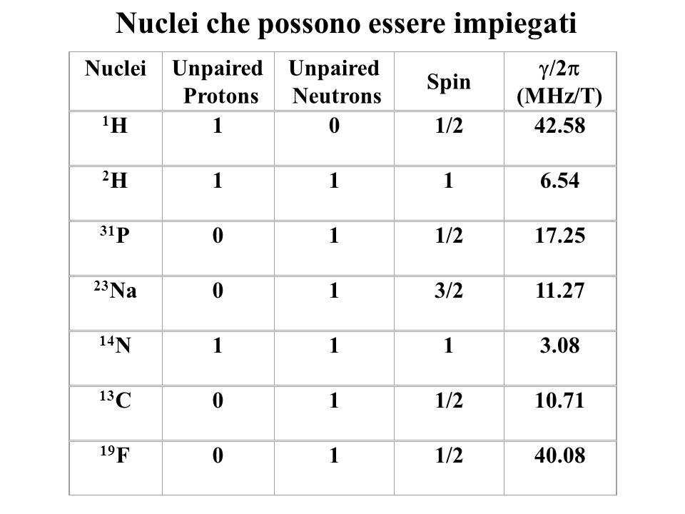 Nuclei che possono essere impiegati