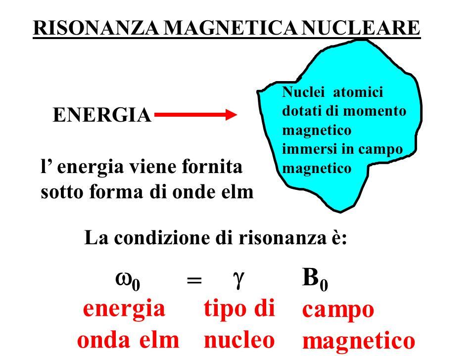 0 energia onda elm  tipo di nucleo