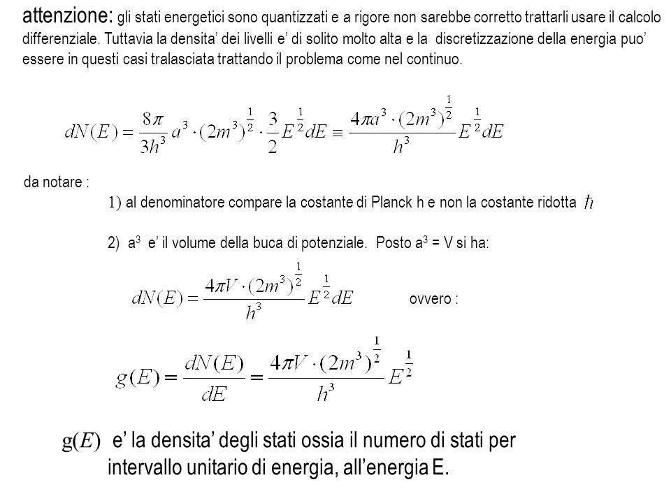 g(E) e' la densita' degli stati ossia il numero di stati per
