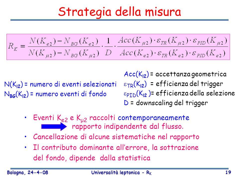 Strategia della misura