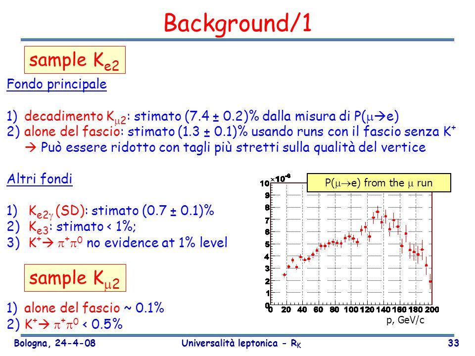 Universalità leptonica - RK