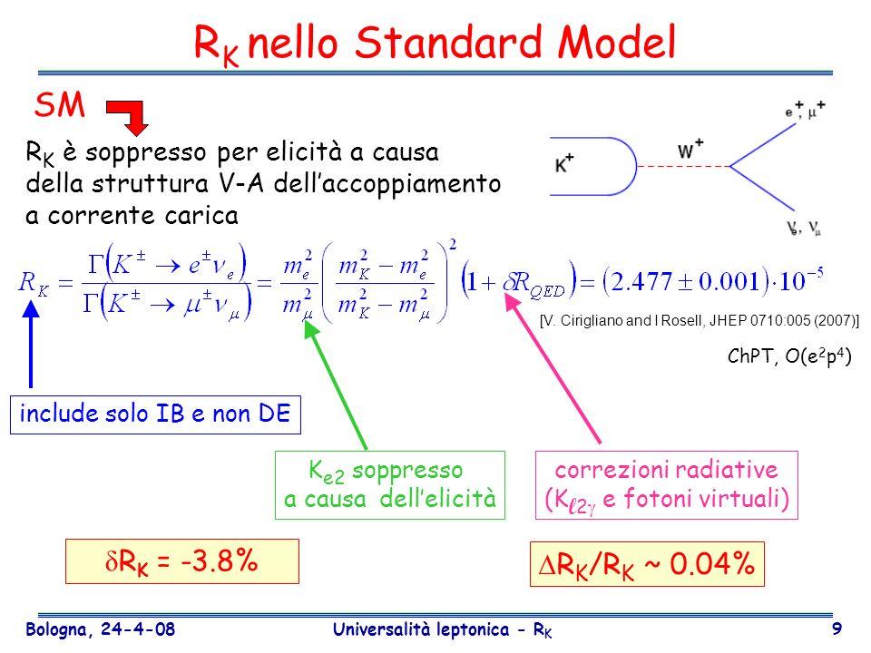 RK nello Standard Model
