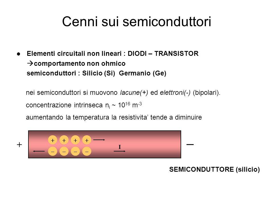 + Elementi circuitali non lineari : DIODI – TRANSISTOR