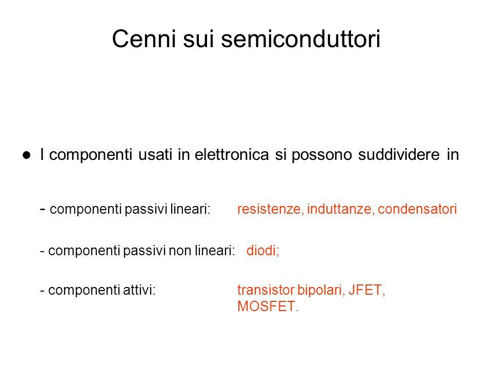 - componenti passivi lineari: resistenze, induttanze, condensatori