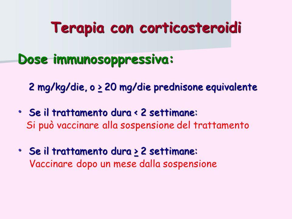 Terapia con corticosteroidi