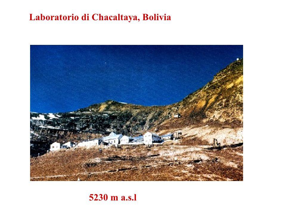 Laboratorio di Chacaltaya, Bolivia