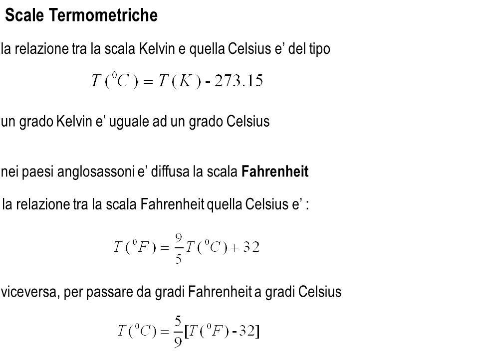 Scale Termometriche la relazione tra la scala Kelvin e quella Celsius e' del tipo. un grado Kelvin e' uguale ad un grado Celsius.