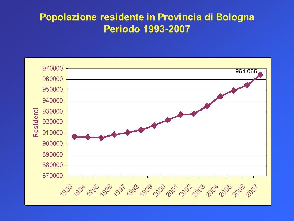 Popolazione residente in Provincia di Bologna Periodo 1993-2007