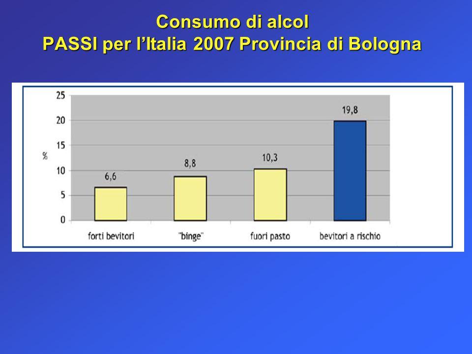 Consumo di alcol PASSI per l'Italia 2007 Provincia di Bologna