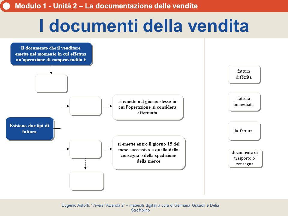 I documenti della vendita