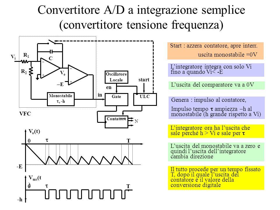 Convertitore A/D a integrazione semplice (convertitore tensione frequenza)