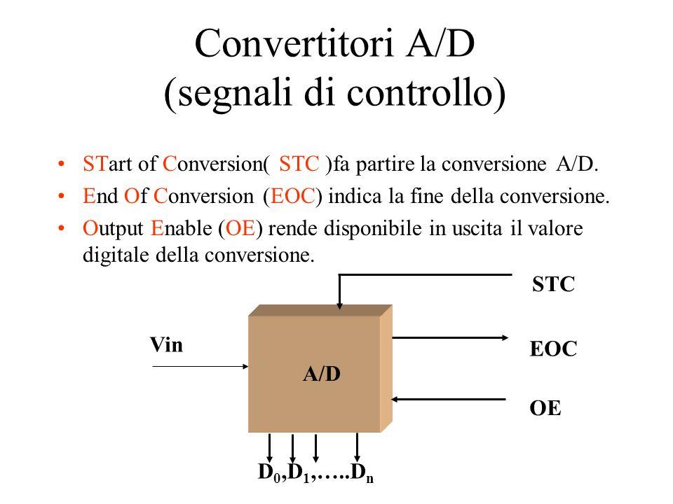 Convertitori A/D (segnali di controllo)