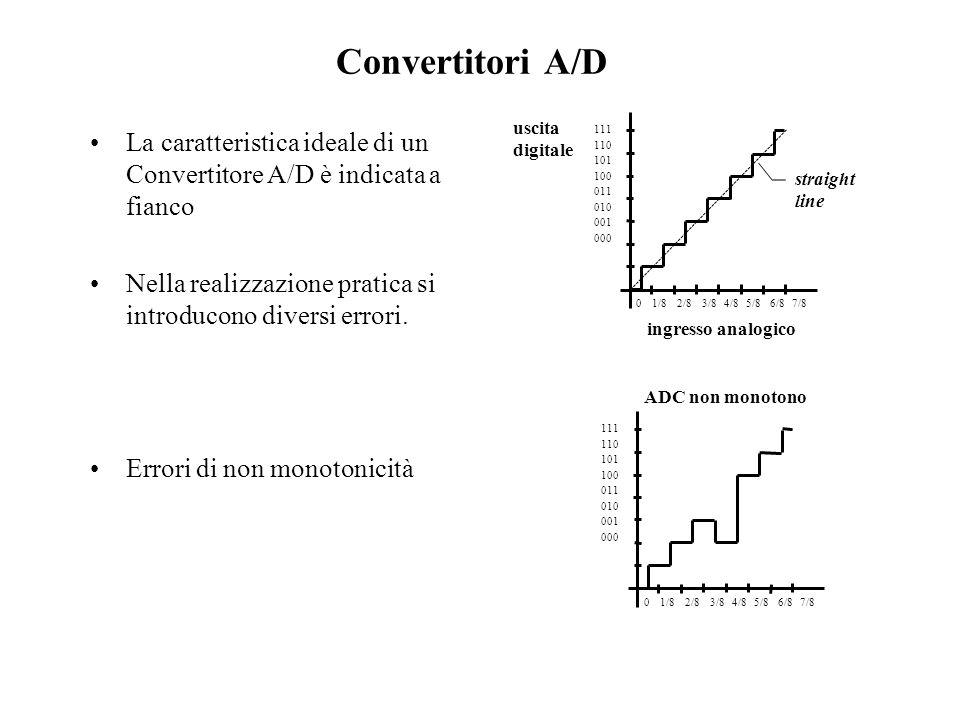 Convertitori A/D 111. 110. 101. 100. 011. 010. 001. 000. 0 1/8 2/8 3/8 4/8 5/8 6/8 7/8.