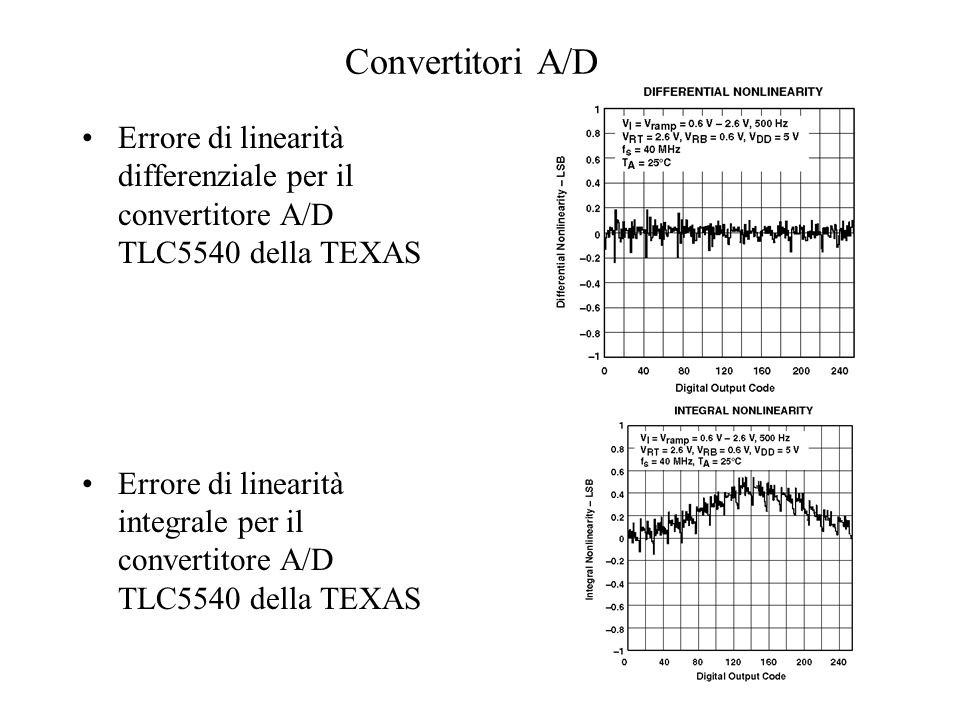 Convertitori A/D Errore di linearità differenziale per il convertitore A/D TLC5540 della TEXAS.