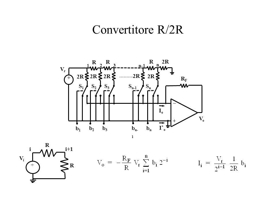 Convertitore R/2R Vr 2R b1 b2 bn S1 S2 S3 Sn-1 Sn Io R I*o RF Vo b3