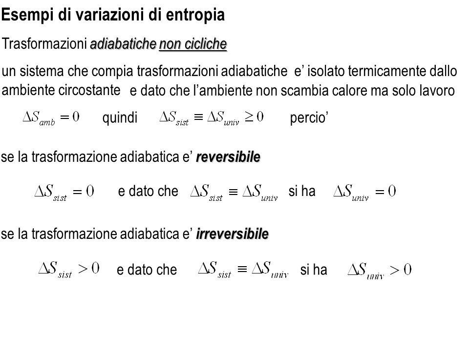 Esempi di variazioni di entropia
