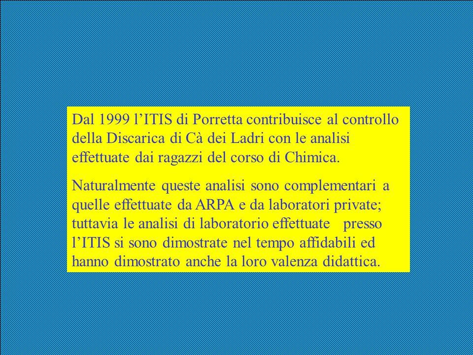 Dal 1999 l'ITIS di Porretta contribuisce al controllo della Discarica di Cà dei Ladri con le analisi effettuate dai ragazzi del corso di Chimica.