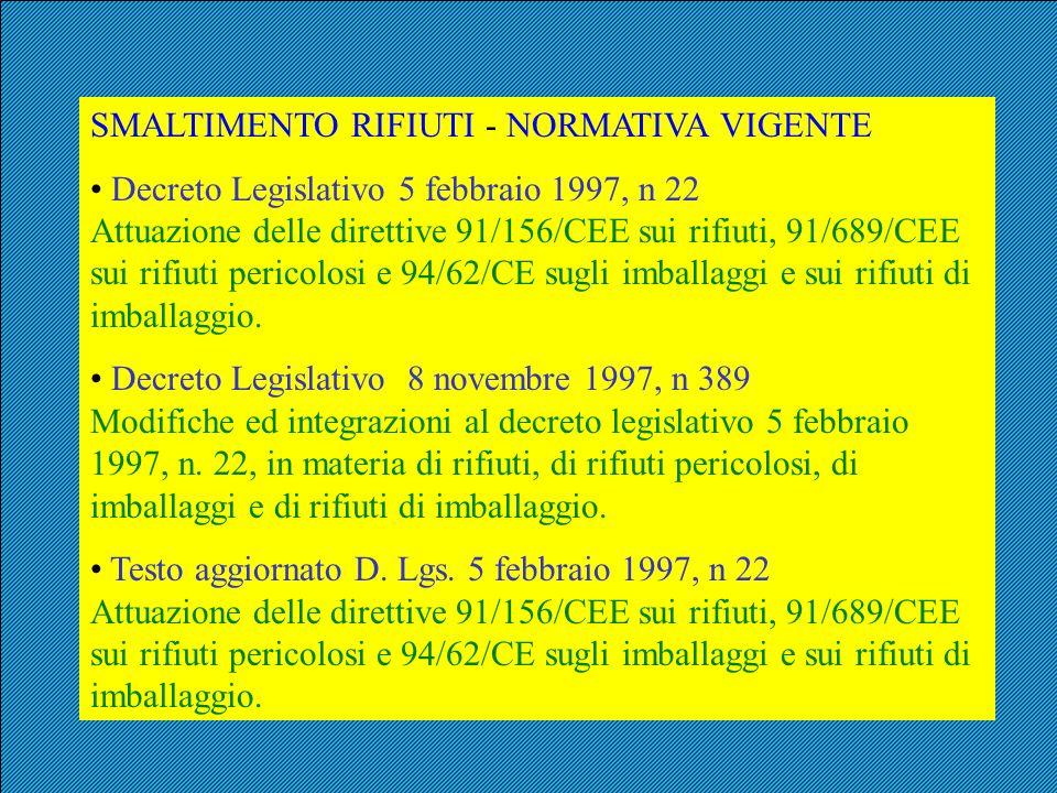 SMALTIMENTO RIFIUTI - NORMATIVA VIGENTE