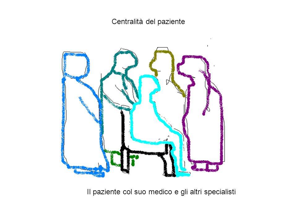 Il paziente col suo medico e gli altri specialisti