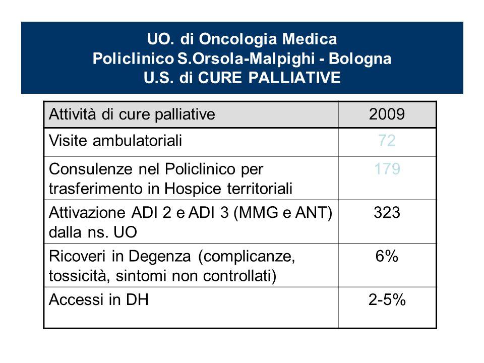 UO. di Oncologia Medica Policlinico S. Orsola-Malpighi - Bologna U. S