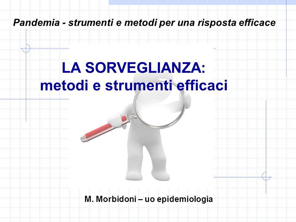 metodi e strumenti efficaci