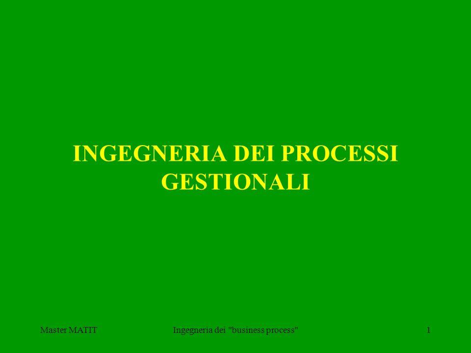INGEGNERIA DEI PROCESSI GESTIONALI