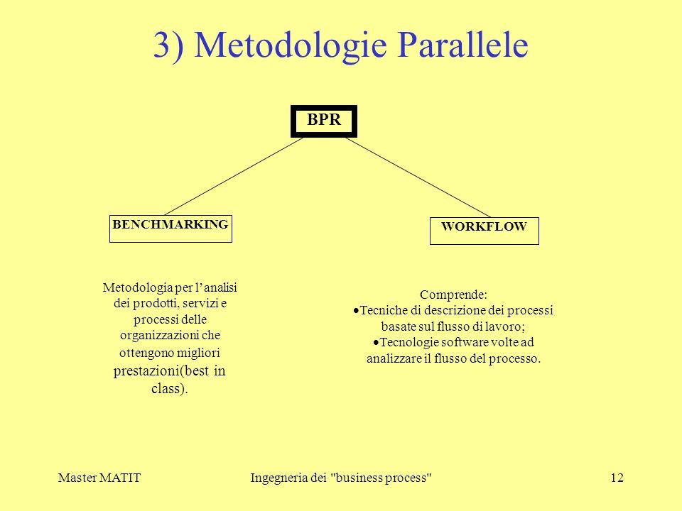 3) Metodologie Parallele