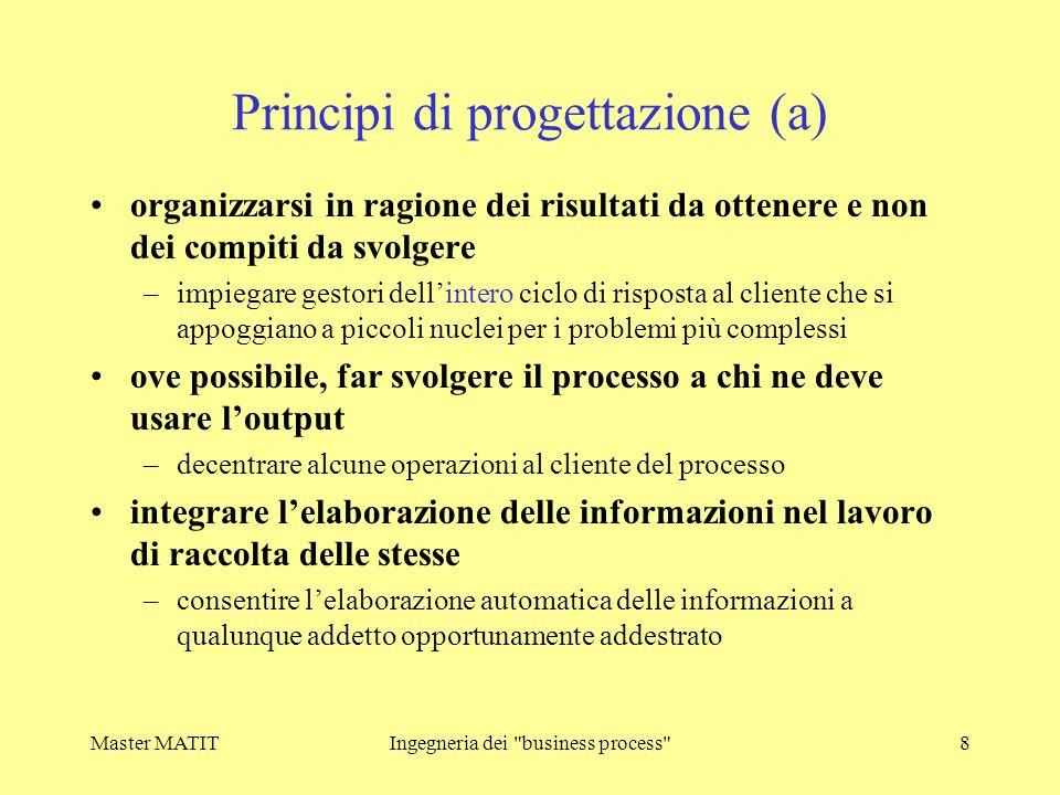 Principi di progettazione (a)