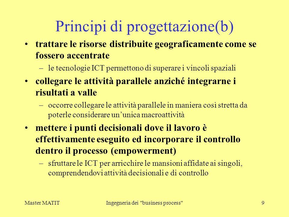 Principi di progettazione(b)