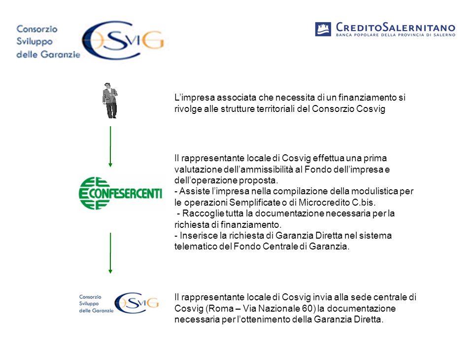 L'impresa associata che necessita di un finanziamento si rivolge alle strutture territoriali del Consorzio Cosvig