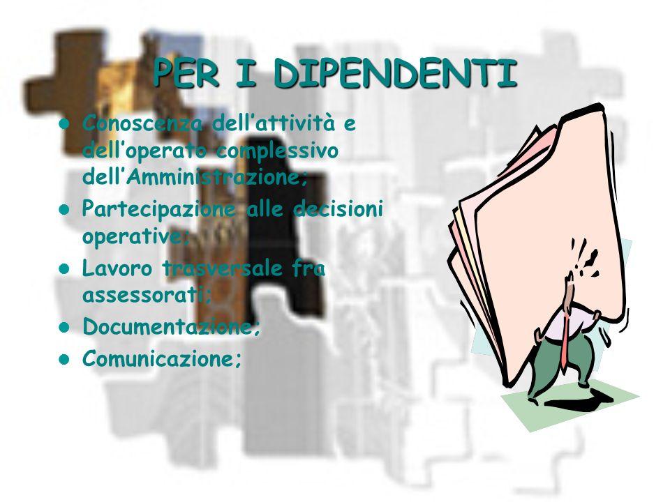PER I DIPENDENTIConoscenza dell'attività e dell'operato complessivo dell'Amministrazione; Partecipazione alle decisioni operative;