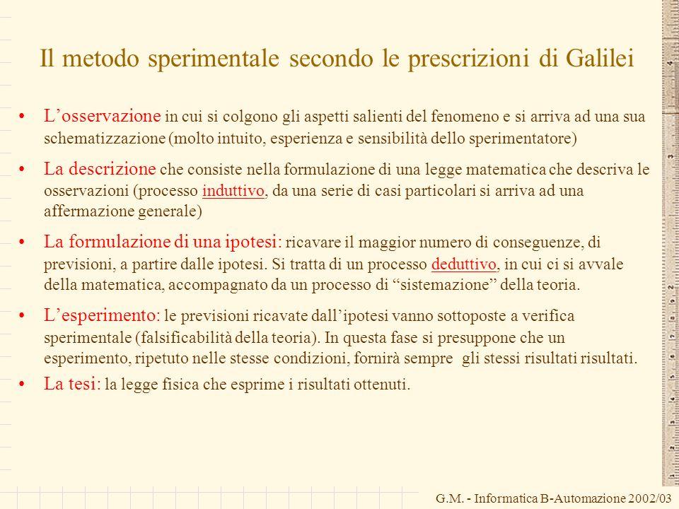Il metodo sperimentale secondo le prescrizioni di Galilei
