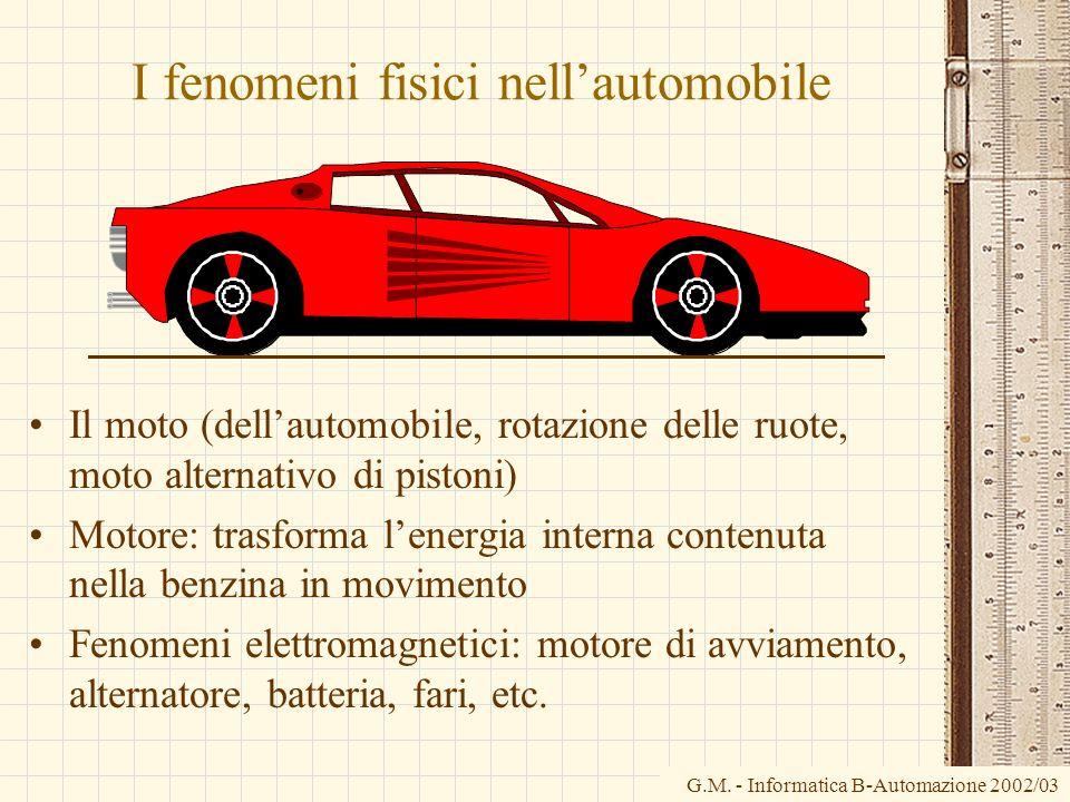 I fenomeni fisici nell'automobile