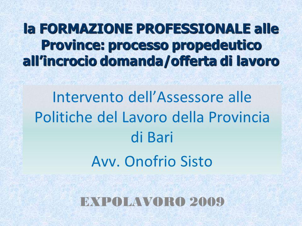 la FORMAZIONE PROFESSIONALE alle Province: processo propedeutico all'incrocio domanda/offerta di lavoro